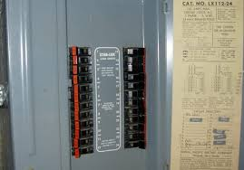 An FPE electrical panel