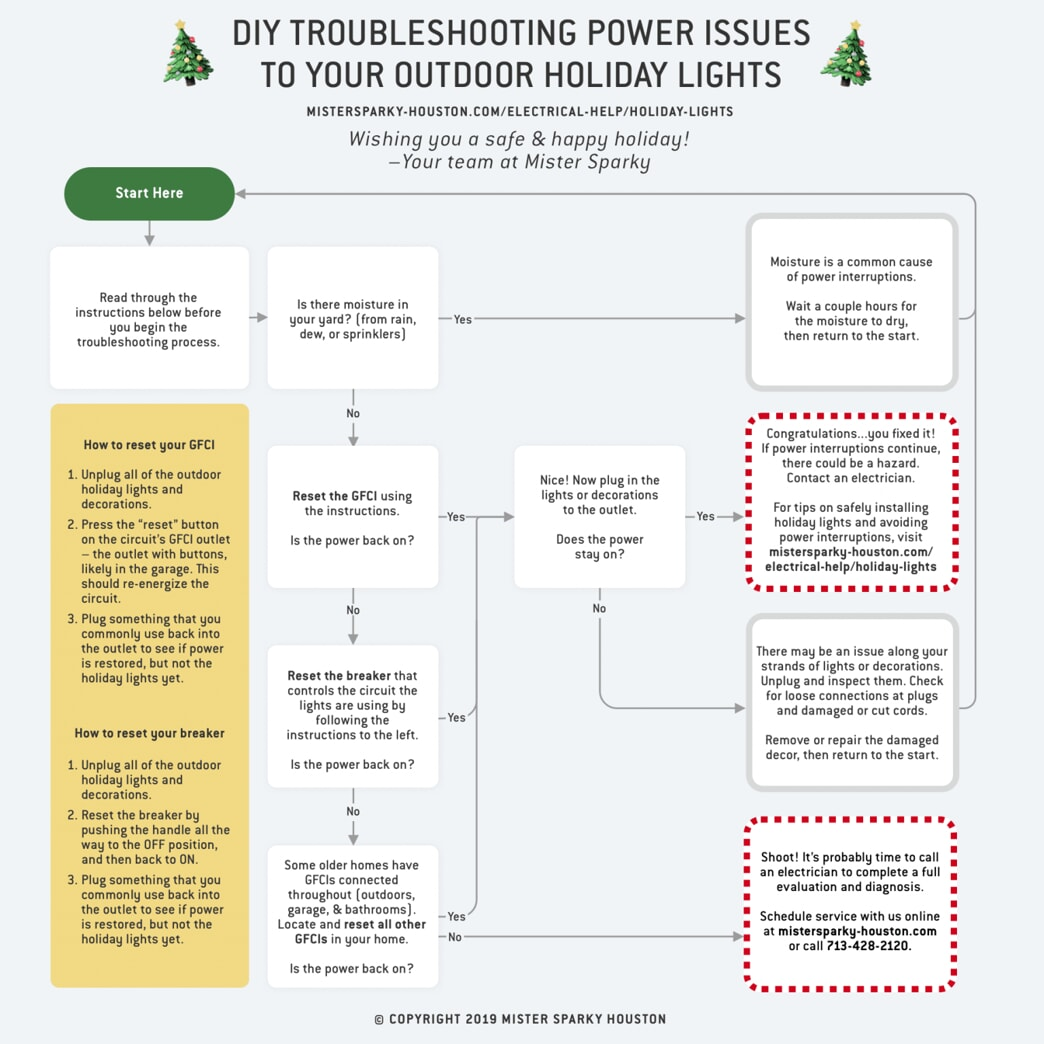 DIY troubleshooting power issues guide