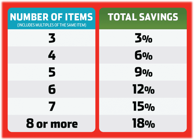 Fix More, Save More Promotion Table