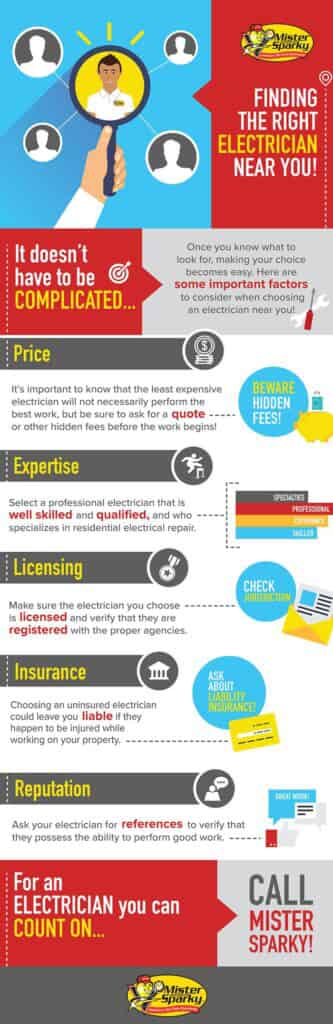 How to Choose the right Electrician Infographic
