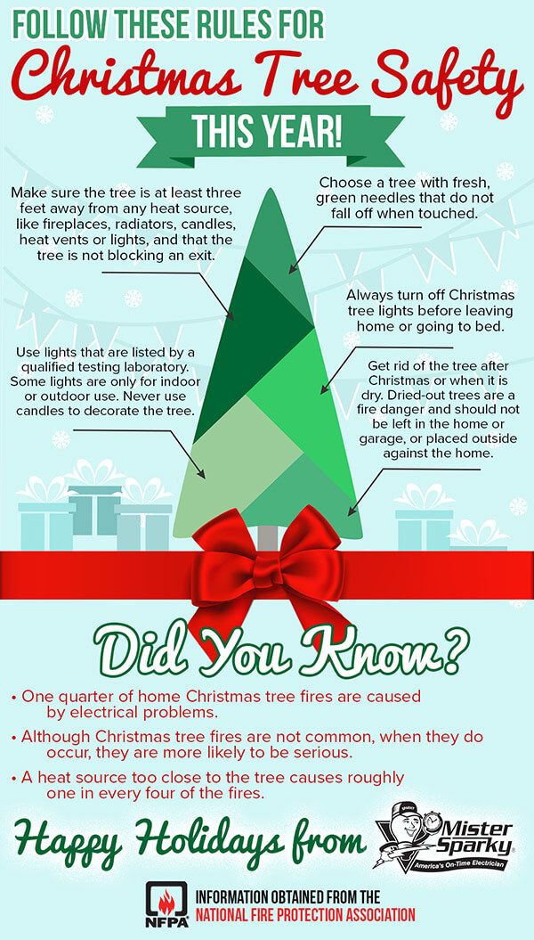 Christmas Tree Safety Tips infograph
